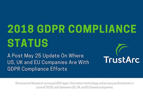 2018 GDPR Compliance Status
